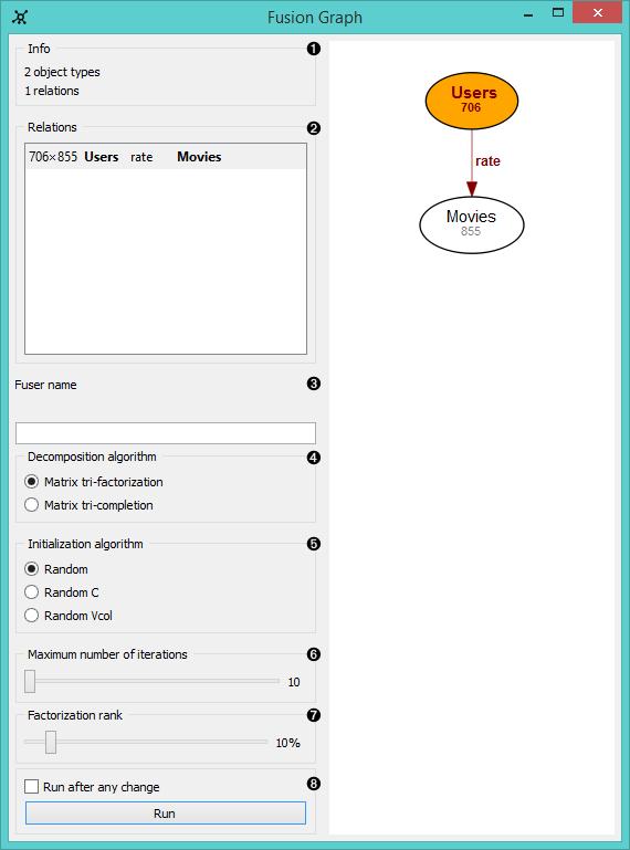 fusion graph orange3 data fusion documentation